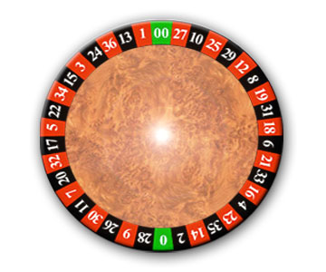 free roulette wheel simulator