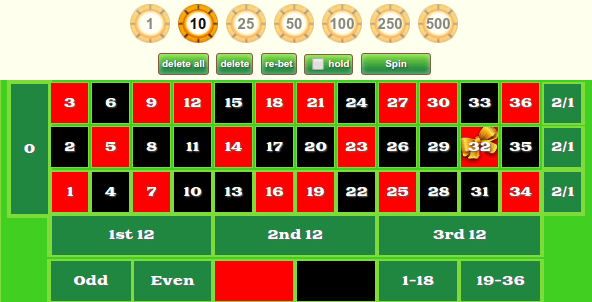 Virtual roulette simulator contact banque casino