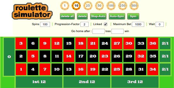 roulette chancen tabelle