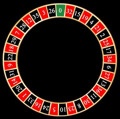 European roulette simulator casin download